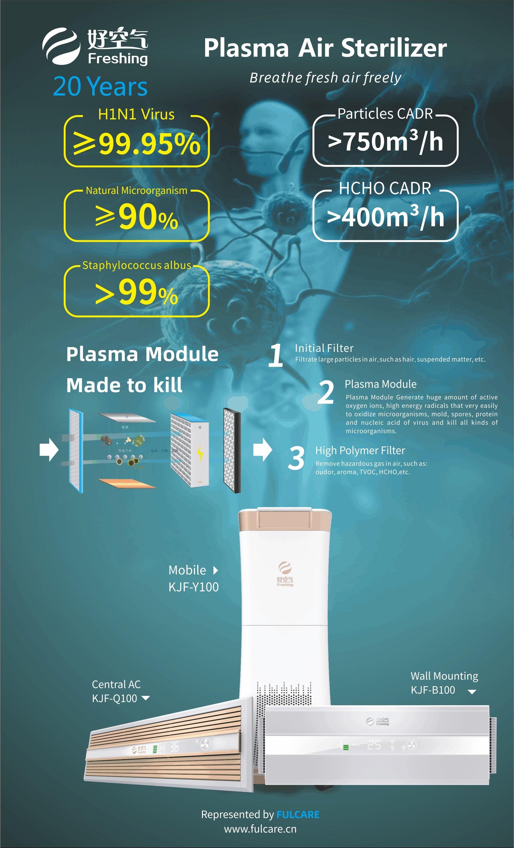 Thiết bị tiệt trùng không khí bằng công nghệ Plasma để cung cấp không khí trong lành nhằm bảo vệ cho con người trong thời gian đại dịch Covid-19 đang diễn biến rất phức tạp; có thể kiểm soát dữ liệu t