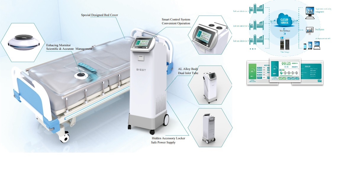 Máy tiệt trùng giường Bệnh viện để tăng cường khử trùng và loại bỏ vi khuẩn; virus; chất độc;…. trên bề mặt giường; tránh lây nhiễm chéo trên bệnh nhân nhằm bảo vệ cho con người trong thời gian đại dị