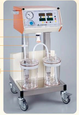 Máy hút dịch màng phổi áp lực âm và hút dịch dạ dày
