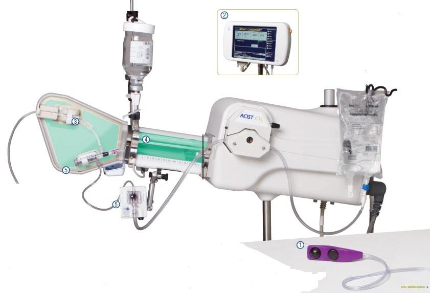 Máy bơm tiêm thuốc cản quang dùng trong chụp mạch và chụp cắt lớp vi tính (chụp CT)