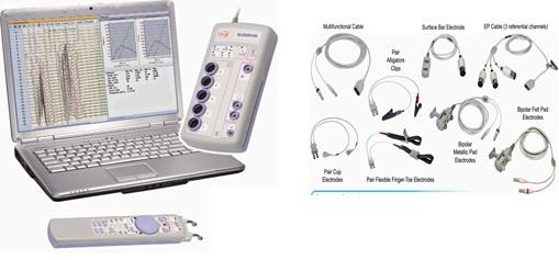 Máy đo điện thần kinh cơ kỹ thuật số 2-> 5 kênh