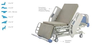 Giường hồi sức cấp cứu đa chức năng điều khiển điện kiêm ghế ngồi