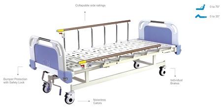 Giường hồi sức cấp cứu 2 chức năng 2 tay quay