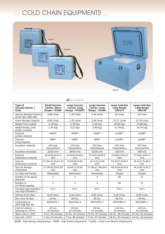 Vật tư tiêu hao khoa XN - Thùng trữ lạnh Vắc-xin; Mẫu thử; Hóa chất
