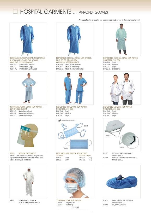 Vật tư tiêu hao khoa tổng hợp - Trang phục y tế các loại