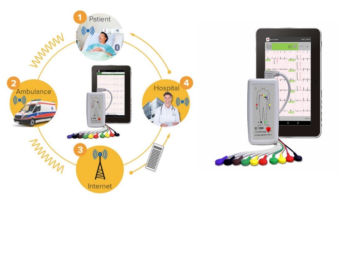 Máy đo điện tim 12 kênh tại giường; tại nhà; trên xe cứu thương loại cầm tay có kết nối Blutooth với Smartphone / PC bởi hệ điều hành Android