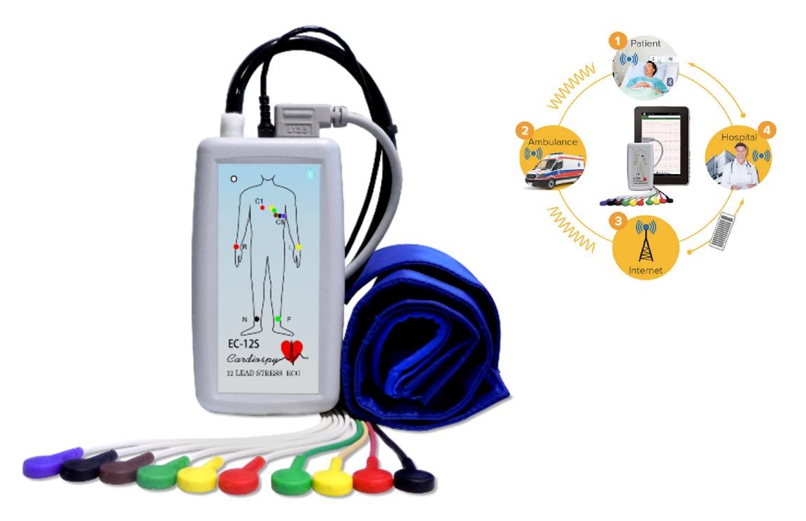 Máy đo điện tim 12 kênh có tích hợp đo huyết áp tại giường; tại nhà; trên xe cứu thương loại cầm tay có kết nối Blutooth với Smartphone bởi hệ điều hành Android