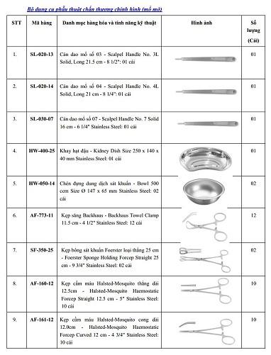 Bộ dụng cụ phẫu thuật xương