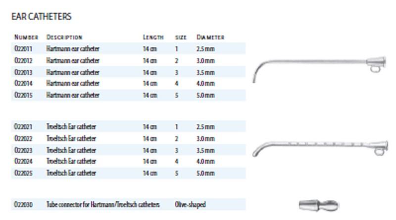 Ống thông tai (Catheters)